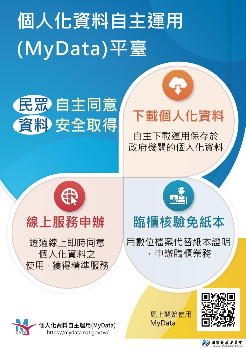 MyData服務簡介